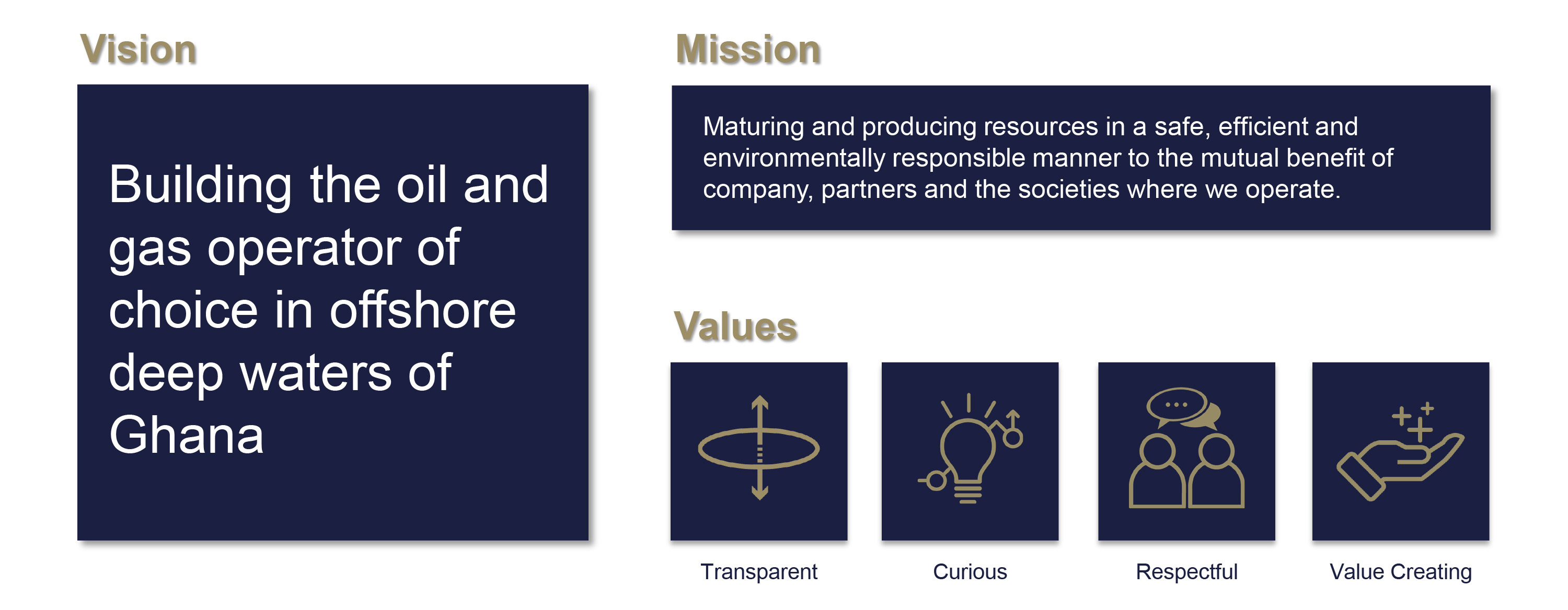 20200226 Aker Energy vision mission and values 1